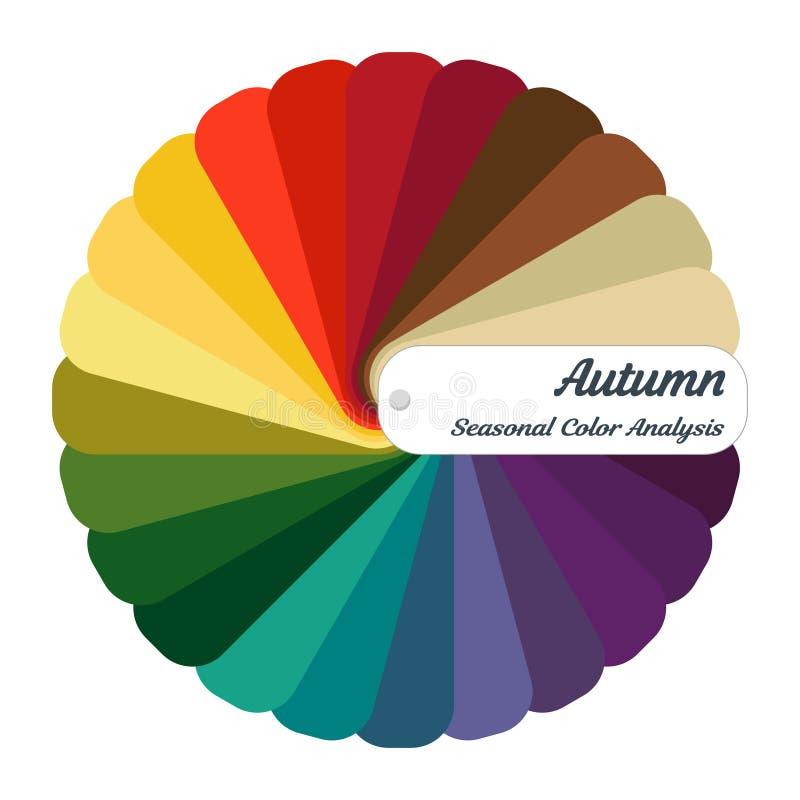 储蓄颜色指南 秋天类型的季节性颜色分析调色板 女性出现的类型 库存例证