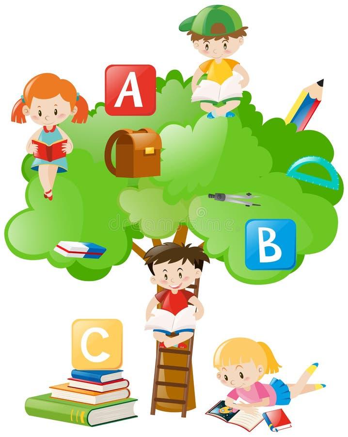 儿童阅读书在树下 库存例证
