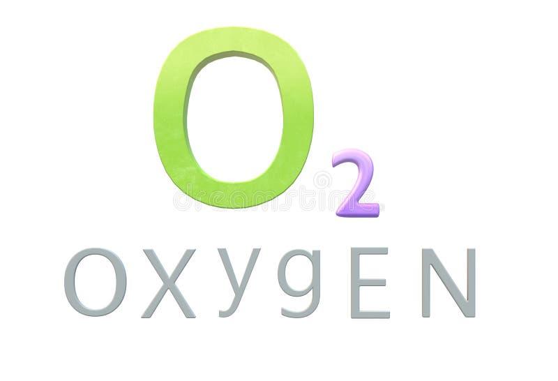元素氧气的原子的化学符号 库存例证