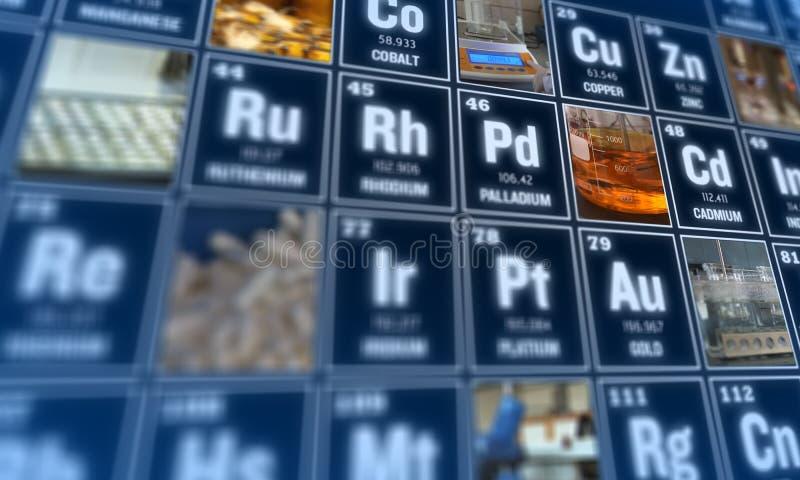 元素周期表和实验室工具 科学概念 免版税库存图片