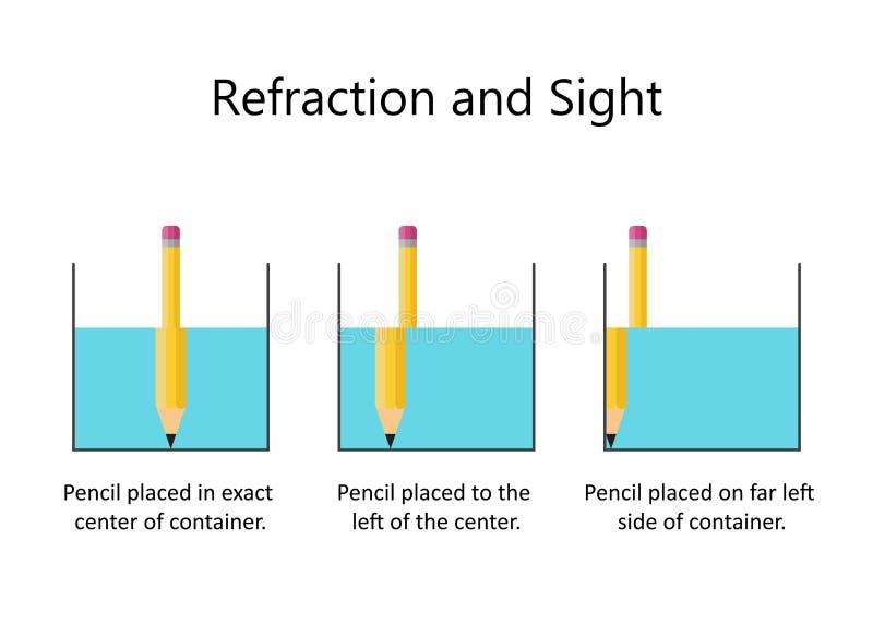 光的折射用铅笔和水 皇族释放例证