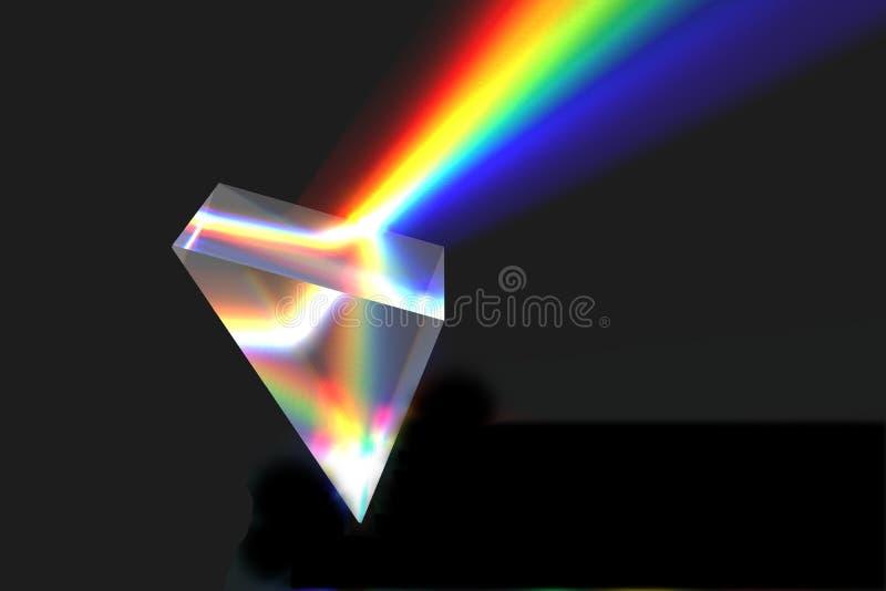 光谱 库存图片