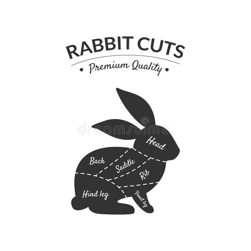 兔子裁减,肉店工作标签优质质量,与肉插队的牲口,葡萄酒黑白传染媒介 向量例证
