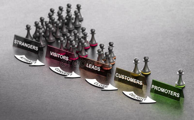入站销售的原则从陌生人到促进者 向量例证