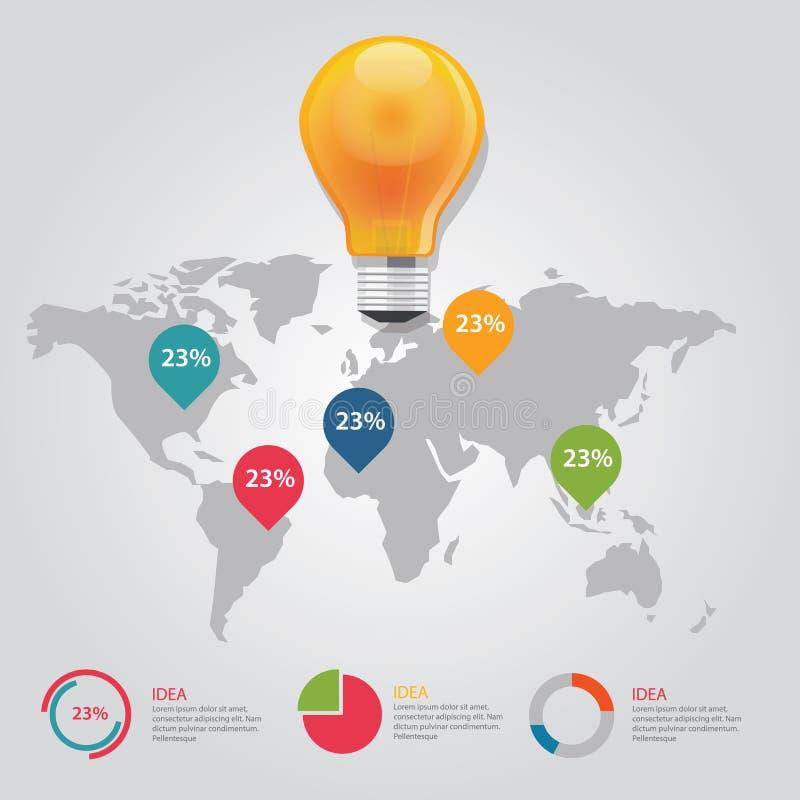 全球性地图尖信息图表图结果电灯泡想法企业亮光的世界 皇族释放例证
