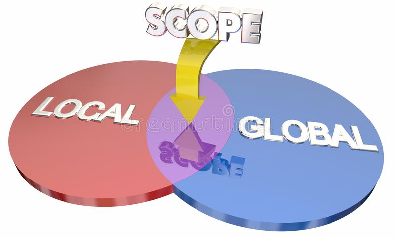 全球性地方范围项目行动Venn图 库存例证