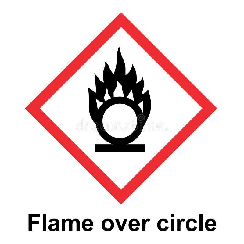 全球性地谐调的系统分类和标记在白色背景的化学制品传染媒介 皇族释放例证