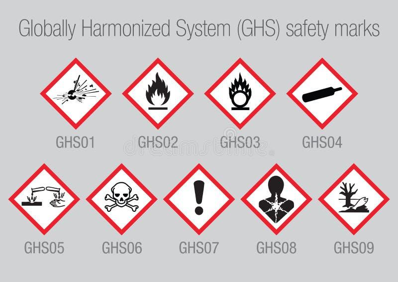 全球性地谐调的系统安全标记 向量例证