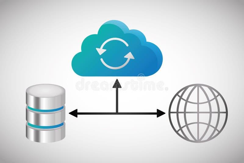 全球性球形数据中心网络主持 背景装饰图象风格化漩涡向量挥动 皇族释放例证