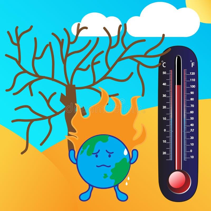 全球温度计温暖 向量例证