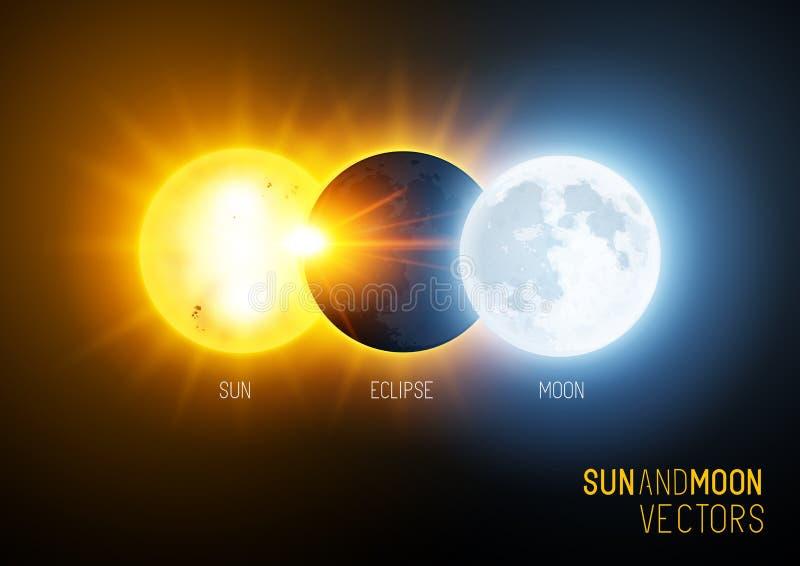 全蚀、太阳和月亮 皇族释放例证