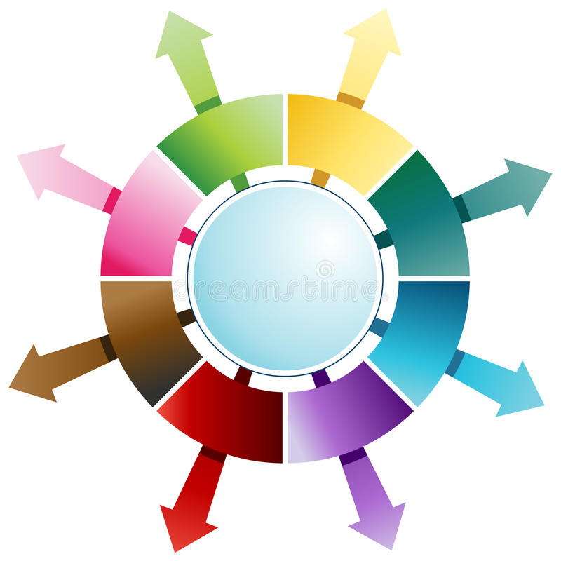 八个步骤箭头指南针图表 皇族释放例证