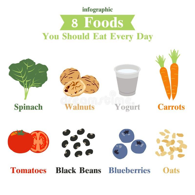 八食物您应该吃每天, infographic 库存例证