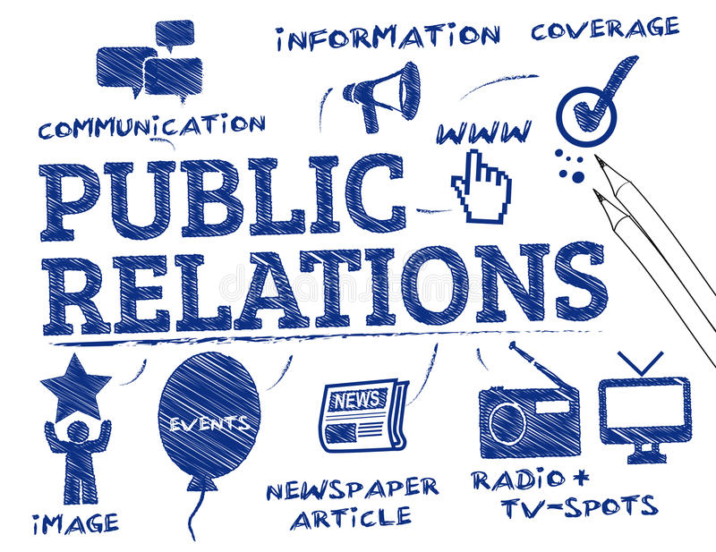 公共关系- PR概念 向量例证