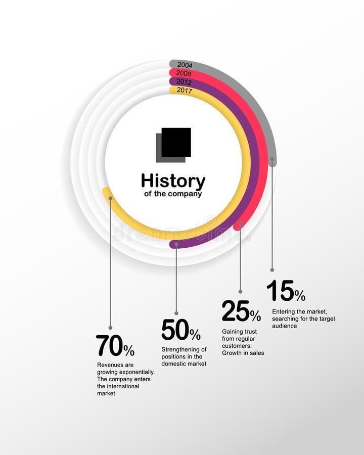 公司历史Infographic 库存图片