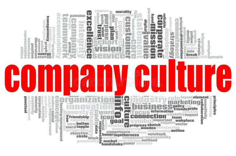 公司文化词云彩 向量例证