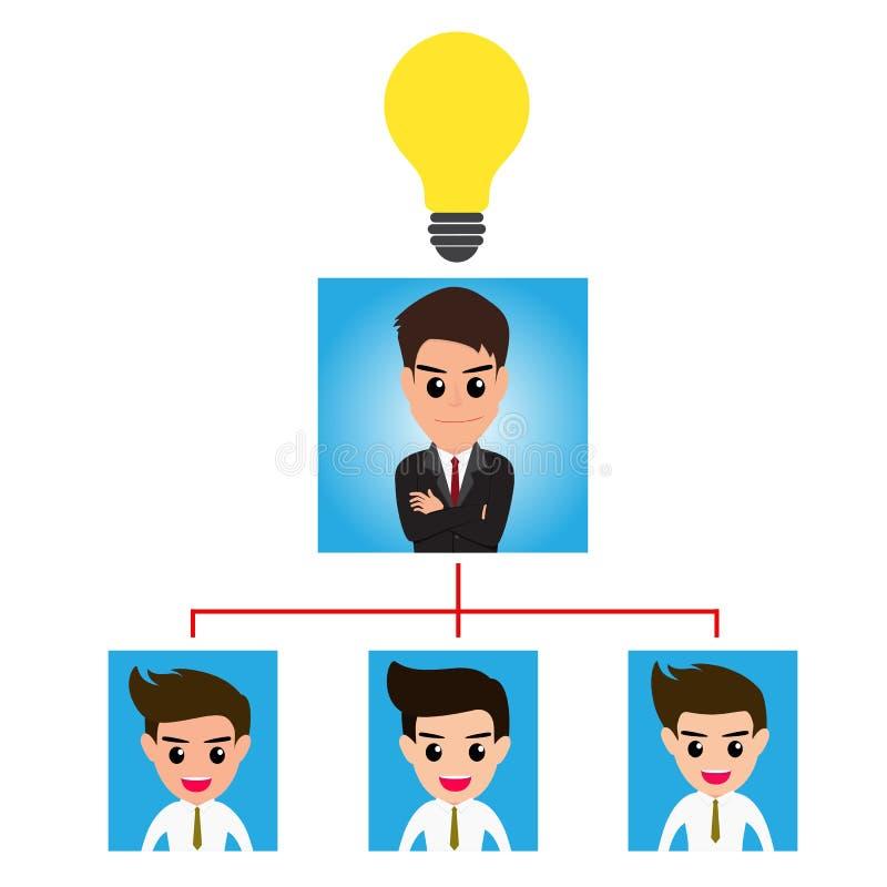 公司结构概念 向量例证