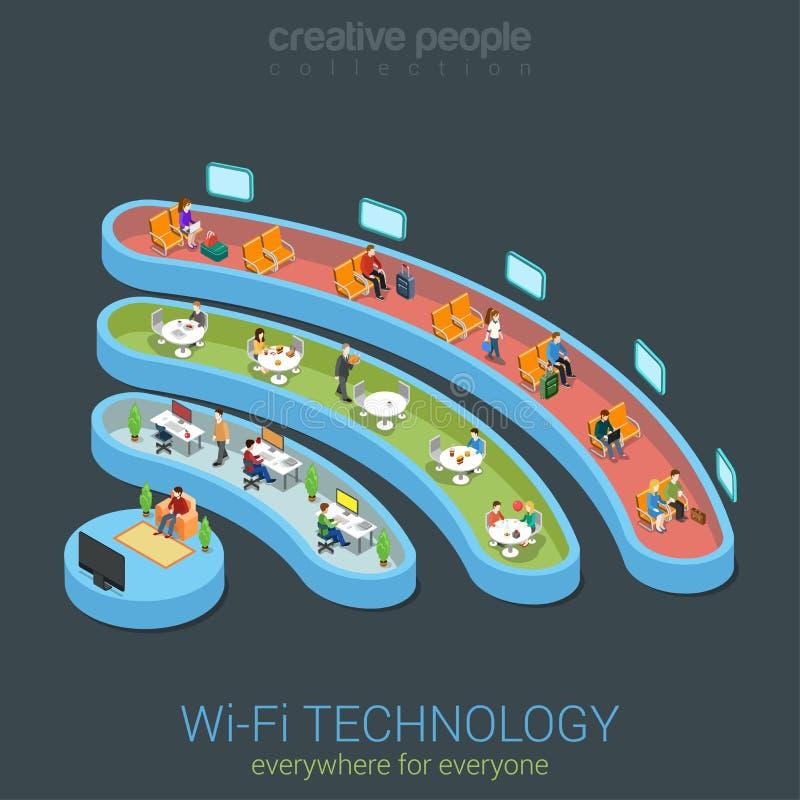 公开等量Wi-Fi区域无线连接的象平的3d 皇族释放例证