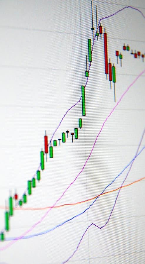 公牛图形市场一报价股票 库存照片