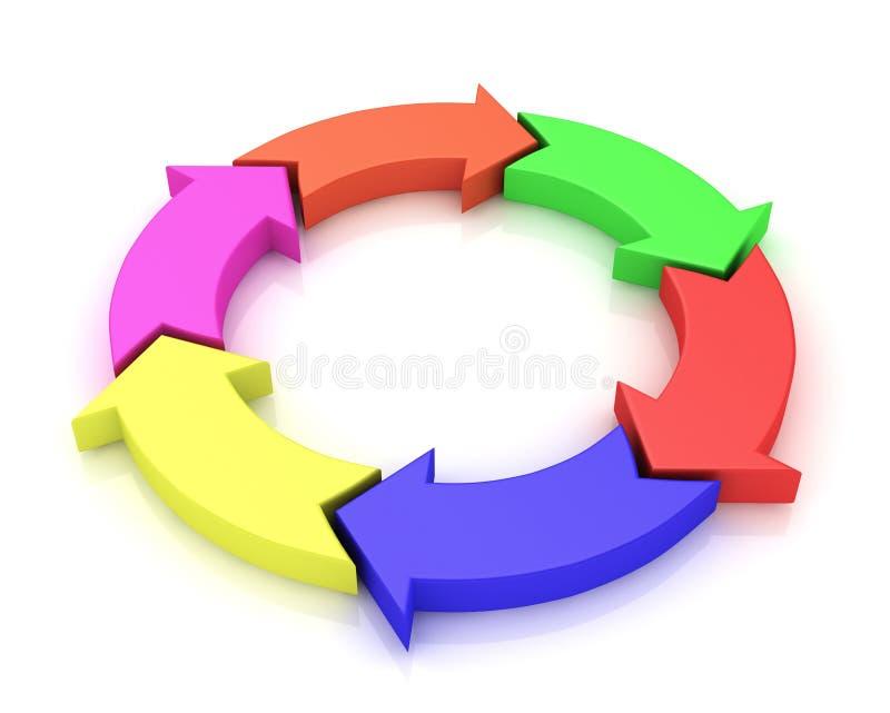 六个圆的箭头 库存例证