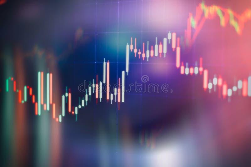 关于包括市场分析的显示器的数据 长条图,图,财政图 外汇图 免版税库存图片