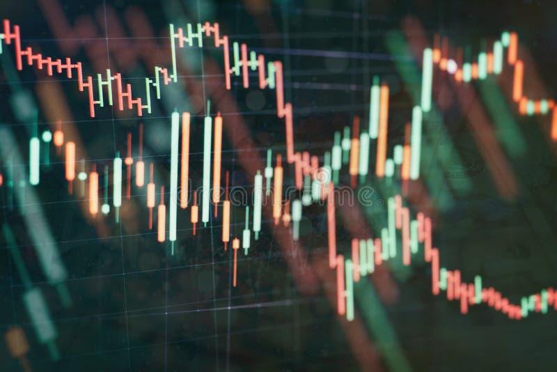 关于包括市场分析的显示器的数据 长条图,图,财政图 外汇图 库存照片