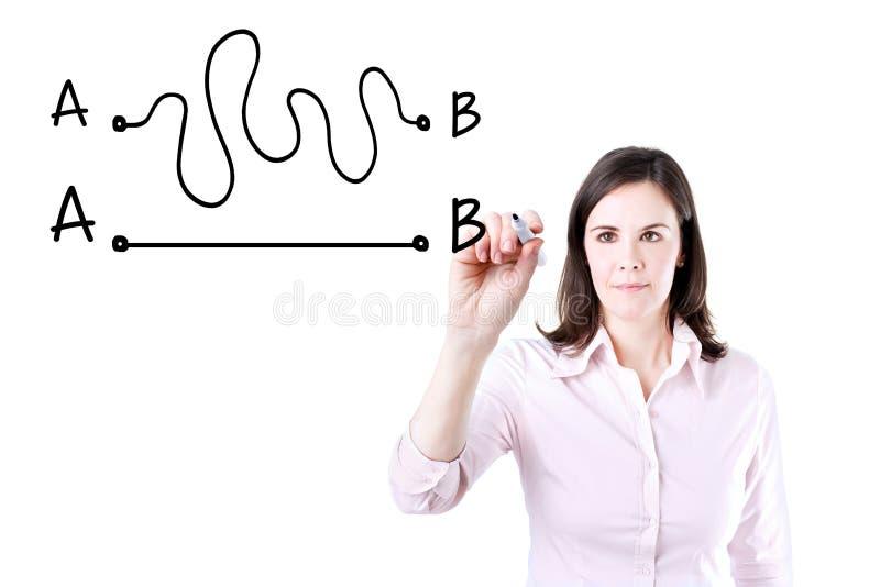 画关于发现最短的路从点A移动指向B或者发现si的重要性的女商人一个概念 免版税库存图片