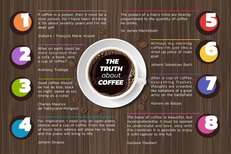 关于咖啡的真相 皇族释放例证
