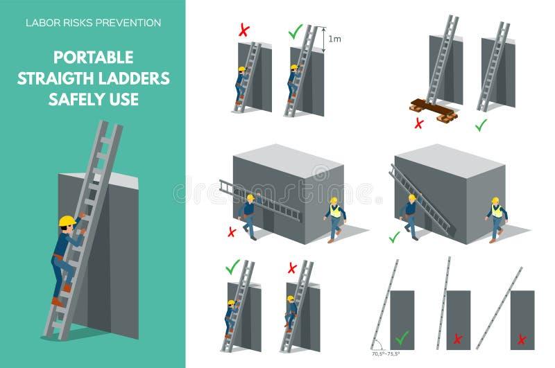 关于安全使用平直的梯子的推荐 皇族释放例证