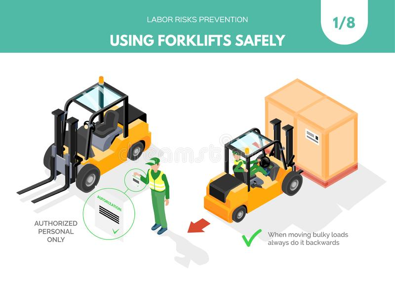 关于安全使用铲车的推荐 设置1 8 皇族释放例证