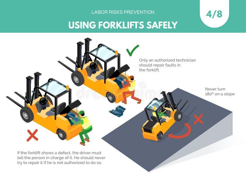关于安全使用铲车的推荐 集合4 8 库存例证