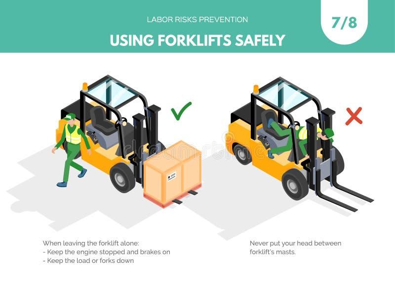 关于安全使用铲车的推荐 集合7 8 皇族释放例证