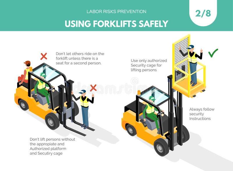 关于安全使用铲车的推荐 集合2 8 皇族释放例证