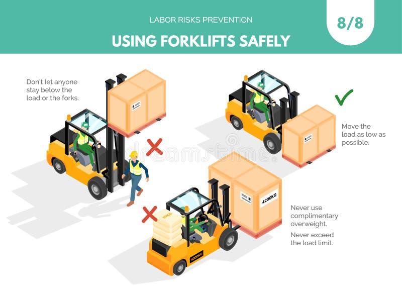 关于安全使用铲车的推荐 集合8 8 向量例证