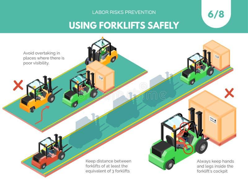 关于安全使用铲车的推荐 集合6 8 向量例证
