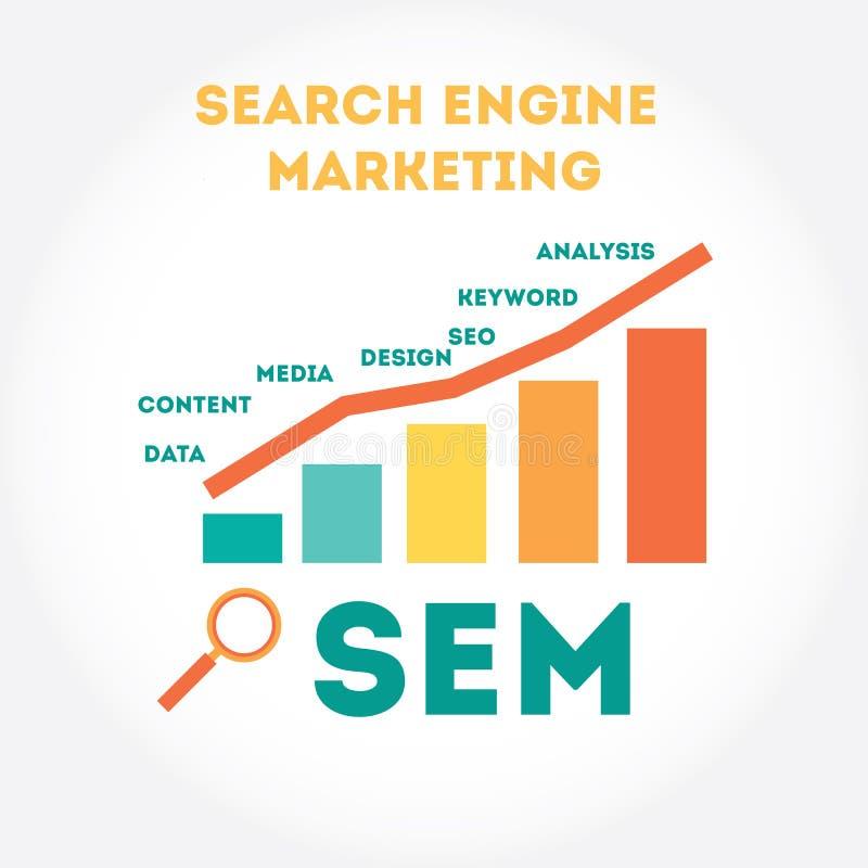 关于搜索引擎的平的现代例证 向量例证