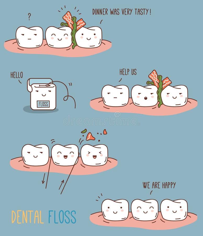 关于牙线的漫画 皇族释放例证