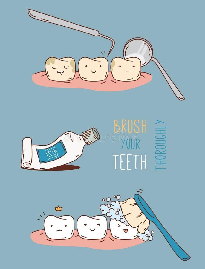 关于牙齿诊断和治疗的漫画 向量例证