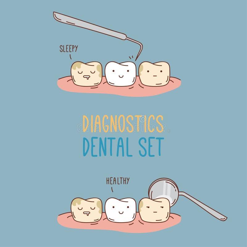 关于牙齿诊断和治疗的漫画 皇族释放例证