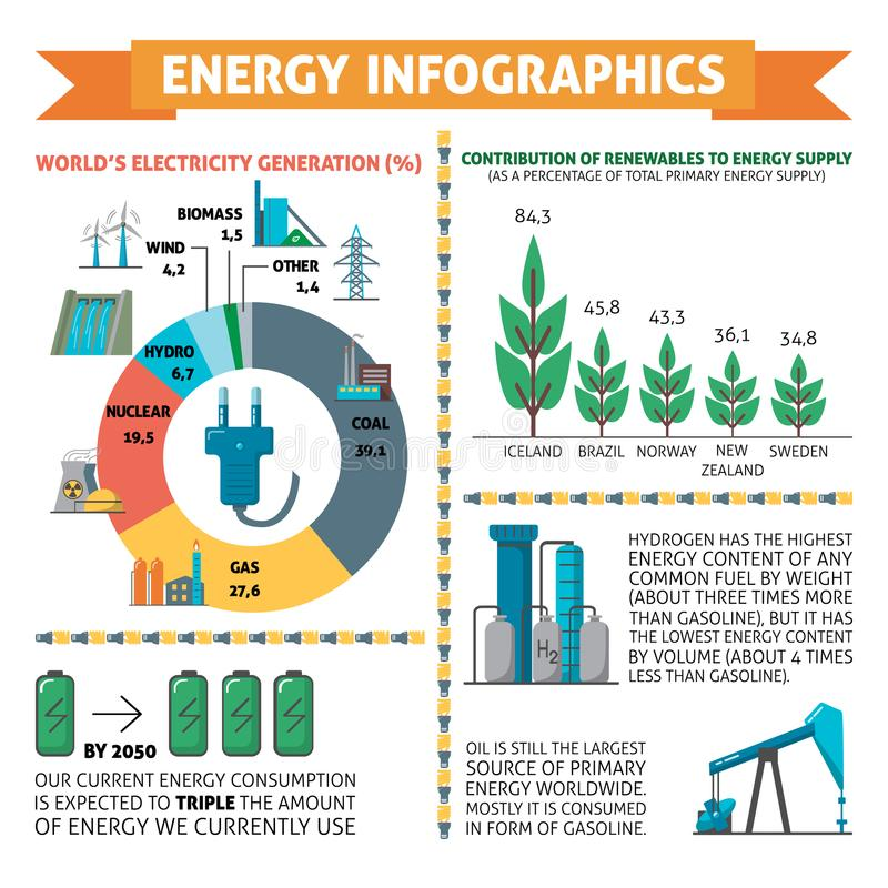 关于能量和电的Infographics 向量例证