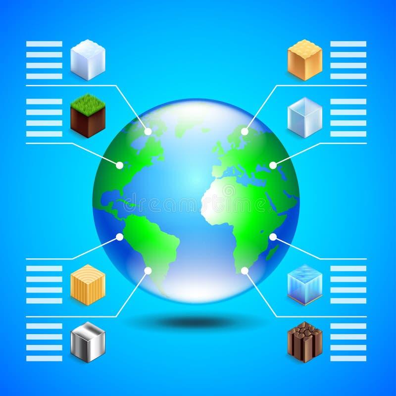 关于自然资源的Infographics与地球地球和小立方体 皇族释放例证