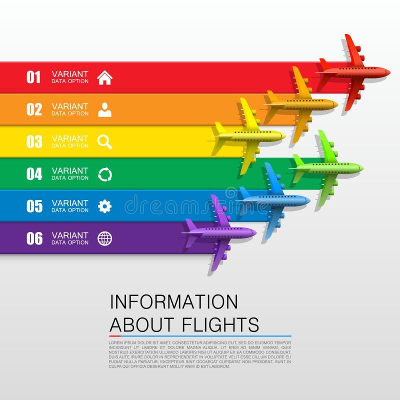 关于飞行的信息 库存例证