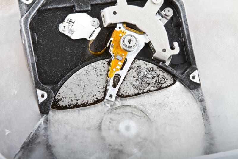 关闭一个冻结的硬盘驱动器 免版税库存图片