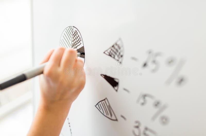 关闭手图画在白板的圆形统计图表 免版税库存图片