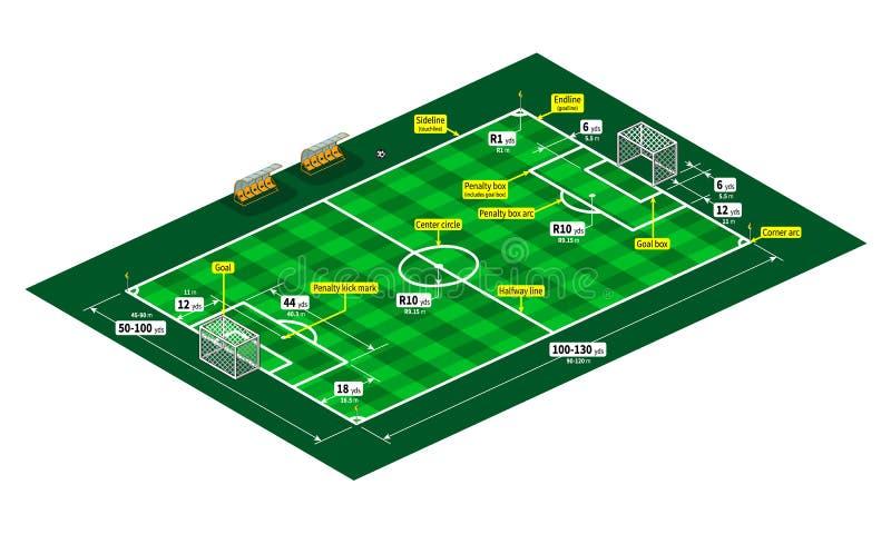 经典足球或橄榄球球场测量 皇族释放例证