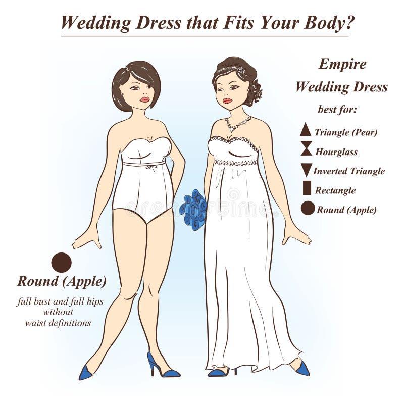内衣和帝国婚礼礼服的妇女 向量例证