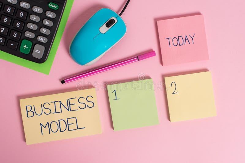 写文本业务模式的词 辨认的收入来源企业概念计划关于怎样做赢利空白 免版税图库摄影