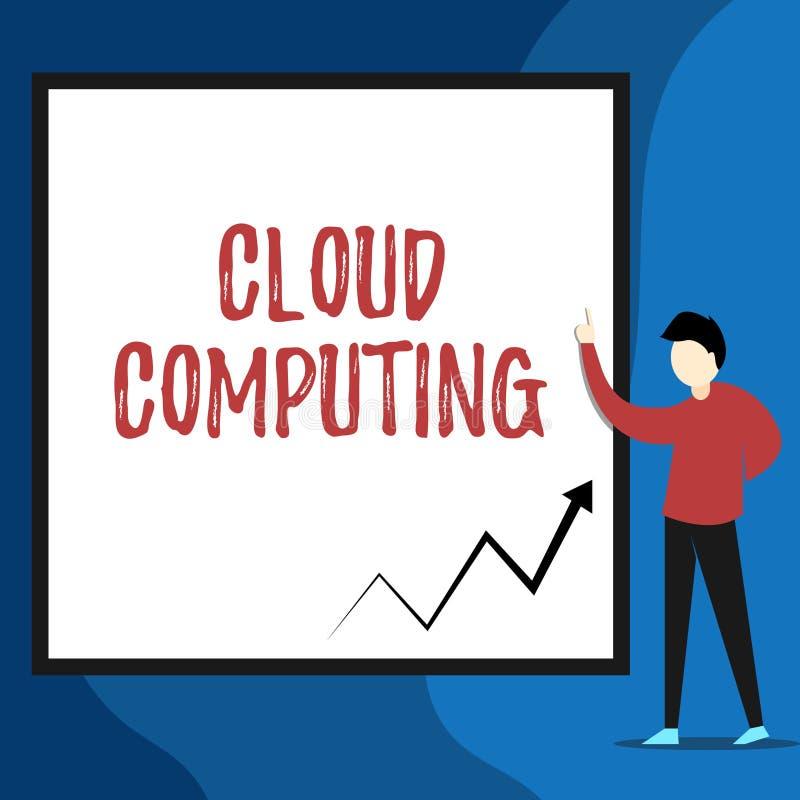 写文本云彩计算的词 企业概念为使用在互联网视图主持的远程服务器网络  皇族释放例证