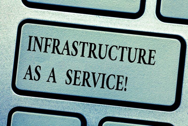 写文本基础设施的词作为服务 网络技术协助和支持键盘的企业概念 库存图片