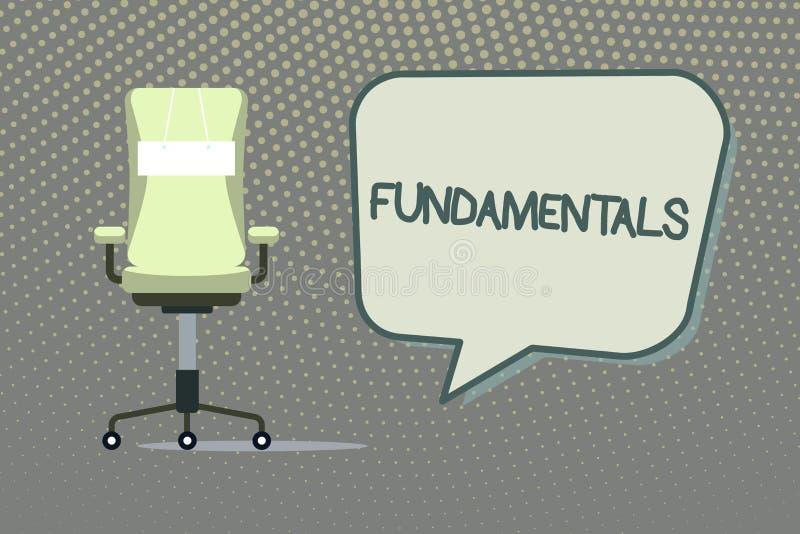 写显示根本性的笔记 陈列在哪些的企业照片中央主要规则原则某事是 库存例证